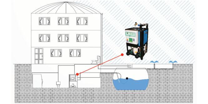 Sistema recupero acqua piovana: MajiEco ME-RT AT