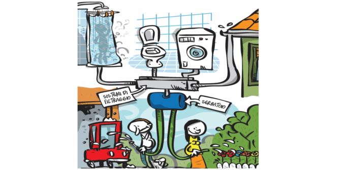 Sistemi trattamento acque reflue