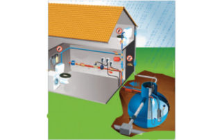Recuperare acqua piovana: impianti Majieco-Rain img.